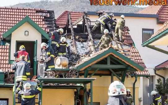 Umfassender Löschangriff bei einem Dachstuhlbrand verhindert einen noch größeren Schaden